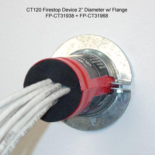 Dispositif de pénétration coupe-feu Abesco CT 120